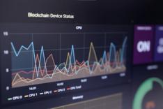 ETIBLOGG Blockchain-Dashboard